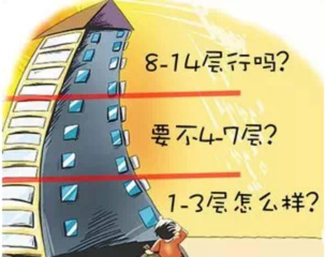 买房有哪些风水说法?北京皇极易经研究中心